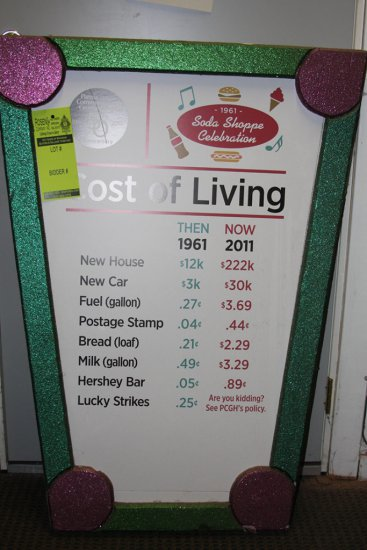 Cost of Living Sign