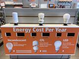 Energy Cost Analysis Display Unit