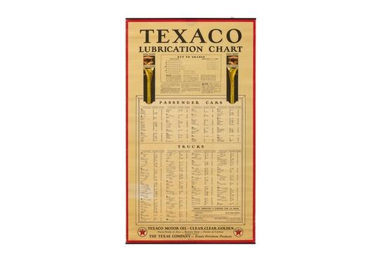 1928 Texaco Cloth Lubrication Chart