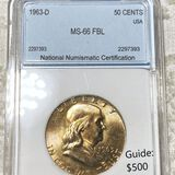 1963-D Franklin Half Dollar NNC - MS66 FBL