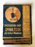 AC Spark Plug and otyher Products Poster Specs