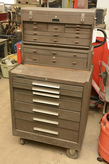 Kennedy Machinist Tool Box