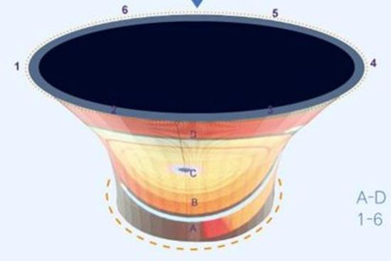 LED fan shaped layered cylindrical Flowerpot shaped video display
