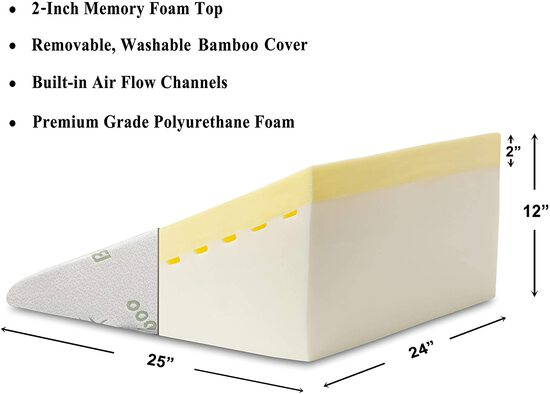 """InteVision Foam Bed Wedge Pillow (25"""" x 24"""" x 12"""") & Headrest Pillow in ONE Package - 2"""" Memory Foam"""