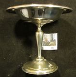 Sterling Silver Stemmed Compote Bowl, stamped on bottom