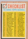 1962 TOPPS 7TH SERIES CHECKLIST CARD #516