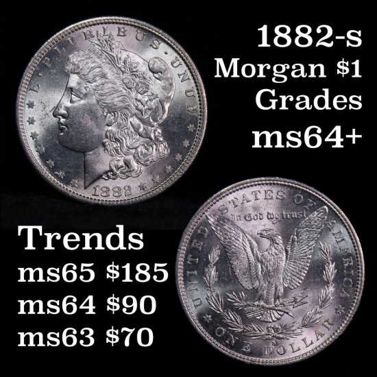Great Luster 1882-s Morgan Dollar $1 Grades Choice+ Unc Super example