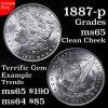 Outstanding 1887-p Morgan Dollar $1 Superb eye appeal Grades GEM Unc Clean cheek (fc)