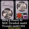 NGC 1924-p Peace Dollar $1 Graded ms63 by NGC