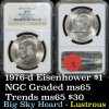NGC 1976-d Eisenhower Dollar $1 Graded ms65 by NGC