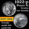 1922-p Peace Dollar $1 Grades Unc Details
