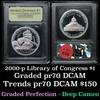 2000-P Library Of Congress Modern Commem Dollar $1 Graded GEM++ Proof Deep Cameo by USCG
