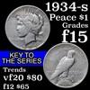 1934-s Peace Dollar $1 Grades f+