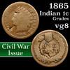 1865 Indian Cent 1c Grades vg, very good