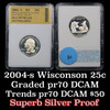 2004-s Silver Proof Wisconsin Washington Quarter 25c Graded Perfection By SGS