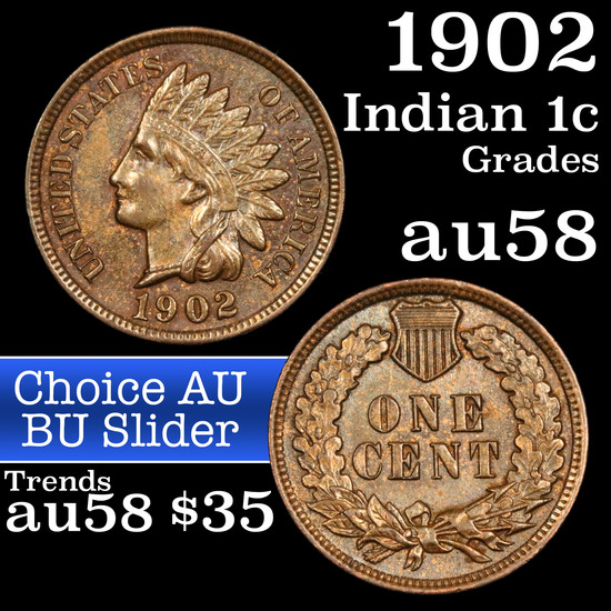 1902 Indian Cent 1c Grades Choice AU/BU Slider