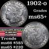 1902-o Morgan Dollar $1 Grades GEM+ Unc (fc)