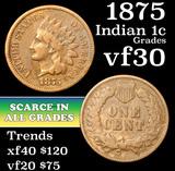 1875 Indian Cent 1c Grades vf++