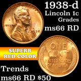 1938-d Lincoln Cent 1c Grades GEM+ Unc RD