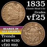 1835 Classic Head half cent 1/2c Grades vf+