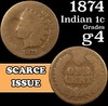 1874 Indian Cent 1c Grades g, good