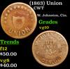 (1863) Union Civil War Token 1c Grades vg+
