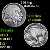 1914-p Buffalo Nickel 5c Grades vf details