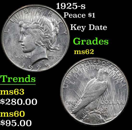 1925-s Peace Dollar $1 Grades Select Unc