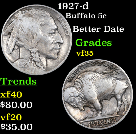 1927-d Buffalo Nickel 5c Grades vf++