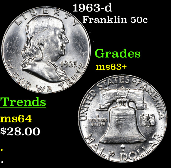 1963-d Franklin Half Dollar 50c Grades Select+ Unc