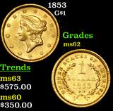 1853 Gold Dollar $1 Grades Select Unc