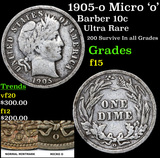 1905-o Micor 'o' Barber Dime 10c Grades f+