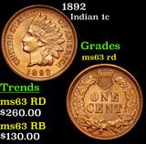 1892 Indian Cent 1c Grades Select Unc RD