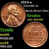 1924-s Lincoln Cent 1c Grades Unc Details