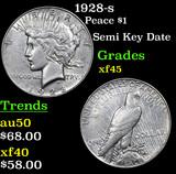 1928-s Peace Dollar $1 Grades xf+