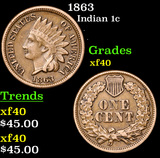 1863 Indian Cent 1c Grades xf