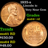 1935-s Lincoln Cent 1c Grades Choice+ Unc RD