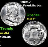 1963-d Franklin Half Dollar 50c Grades Select+ Unc