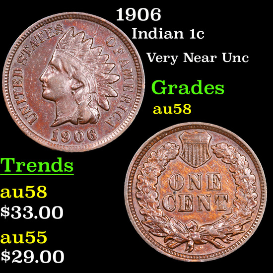 1906 Indian Cent 1c Grades Choice AU/BU Slider