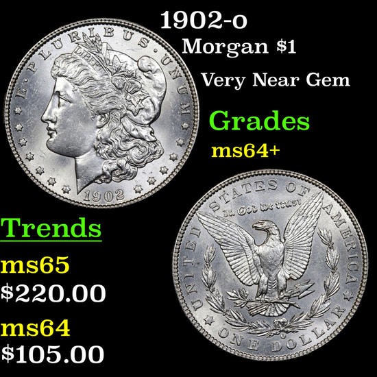 1902-o Morgan Dollar $1 Grades Choice+ Unc