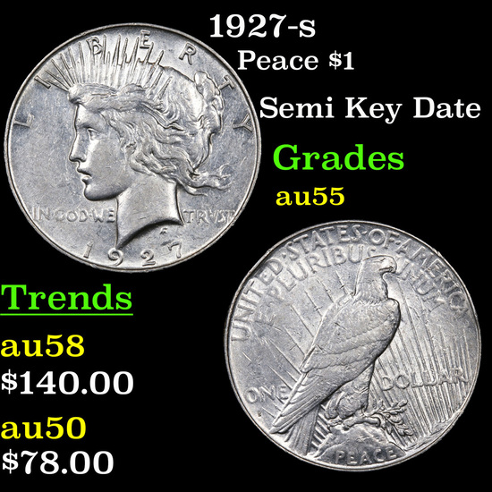 1927-s Peace Dollar $1 Grades Choice AU