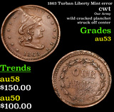 1863 Turban Liberty Mint error Civil War Token 1c Grades Select AU