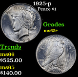 1925-p Peace Dollar $1 Grades GEM+ Unc