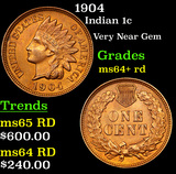 1904 Indian Cent 1c Grades Choice+ Unc RD