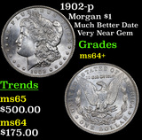 1902-p Morgan Dollar $1 Grades Choice+ Unc