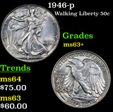 1946-p Walking Liberty Half Dollar 50c Grades Select+ Unc
