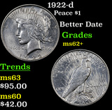 1922-d Peace Dollar $1 Grades Select Unc