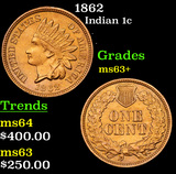 1862 Indian Cent 1c Grades Select+ Unc