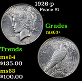 1926-p Peace Dollar $1 Grades Select+ Unc