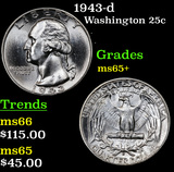 1943-d Washington Quarter 25c Grades GEM+ Unc